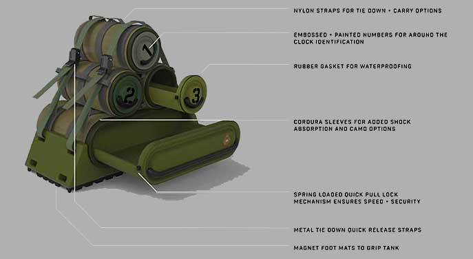 Students design space-saving 'commander's kits' for Canadian military